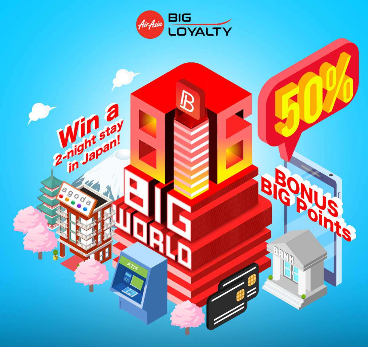 Convert and get 50% Bonus AirAsia BIG Points and stand a chance to win 2 night hotel stay in Japan
